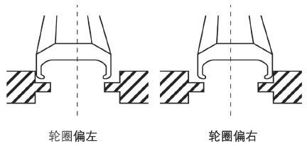 轮圈偏左和偏右